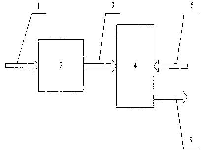 本实用新型涉及一种镁矿石的轻烧系统,尤其涉及一种在耐火材料行业的菱镁矿轻烧系统。菱镁矿轻烧系统,由下述结构构成:矿石破碎磨细系统,矿石破碎磨细系统通过上料输送设备将矿石送入焙烧炉系统,焙烧炉系统将轻烧好的氧化镁粉通过出料输送设备送出,焙烧炉系统与燃料供应系统连接。本实用新型的优点效果:热耗低,比反射炉节能44%~56%;生产能力大;排放废气含尘浓度≤50mg/Nm3,比反射炉低90%~95%;产品质量好;劳动强度低;劳动生产率高,比反射炉提高49倍以上;菱镁矿利用率高,反射炉只能轻烧块矿原料,气